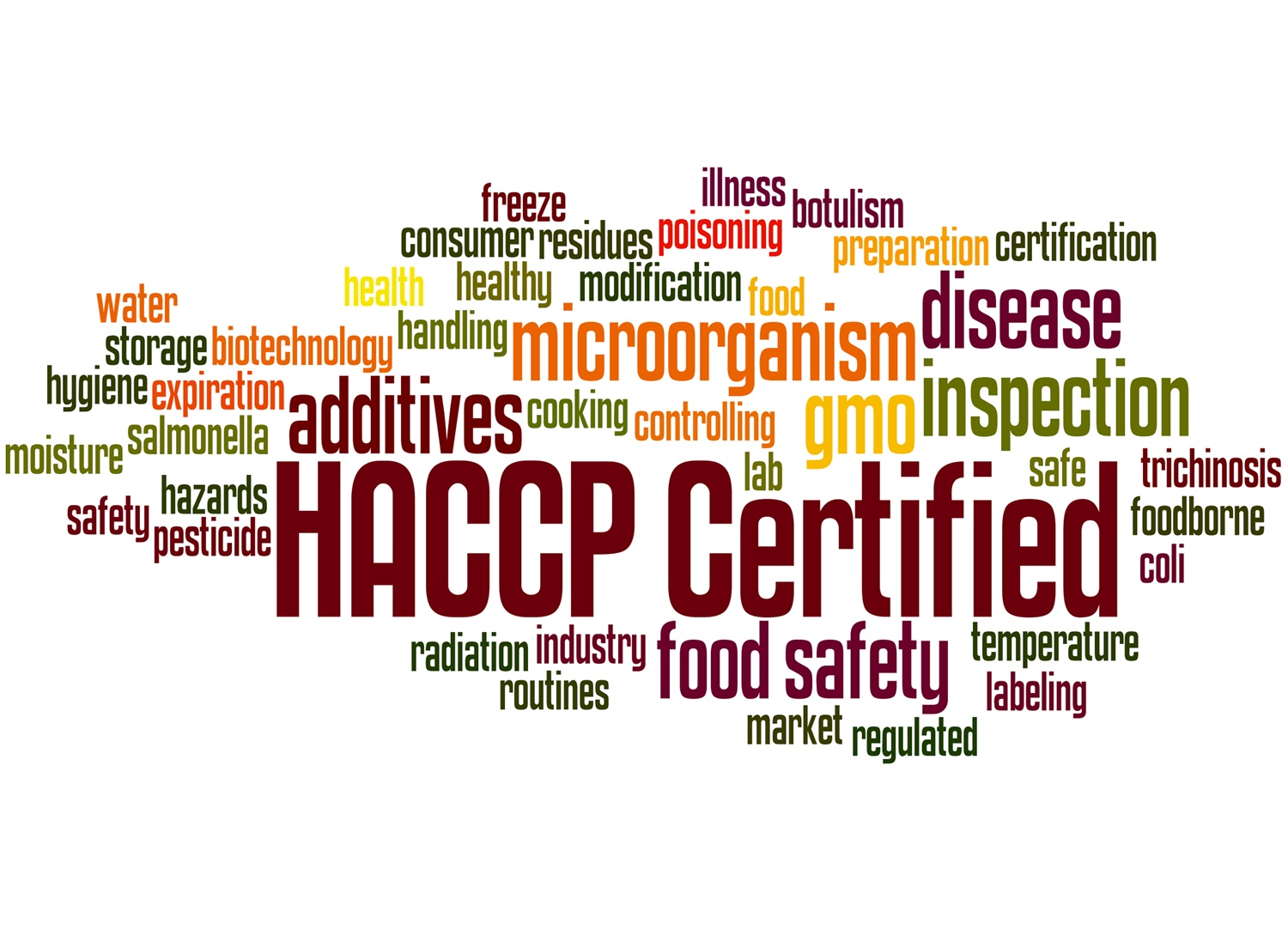 Level 3 in HACCP for Food Manufacturing